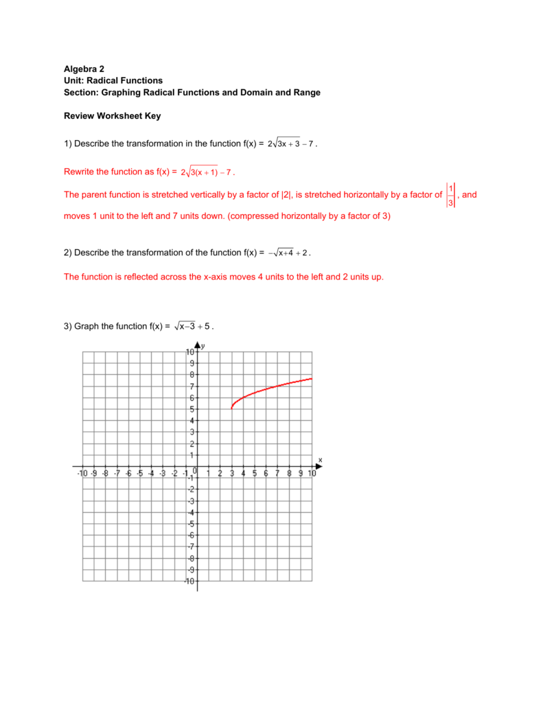 worksheet Radical Functions Worksheet algebra 2 unit radical functions section graphing radical