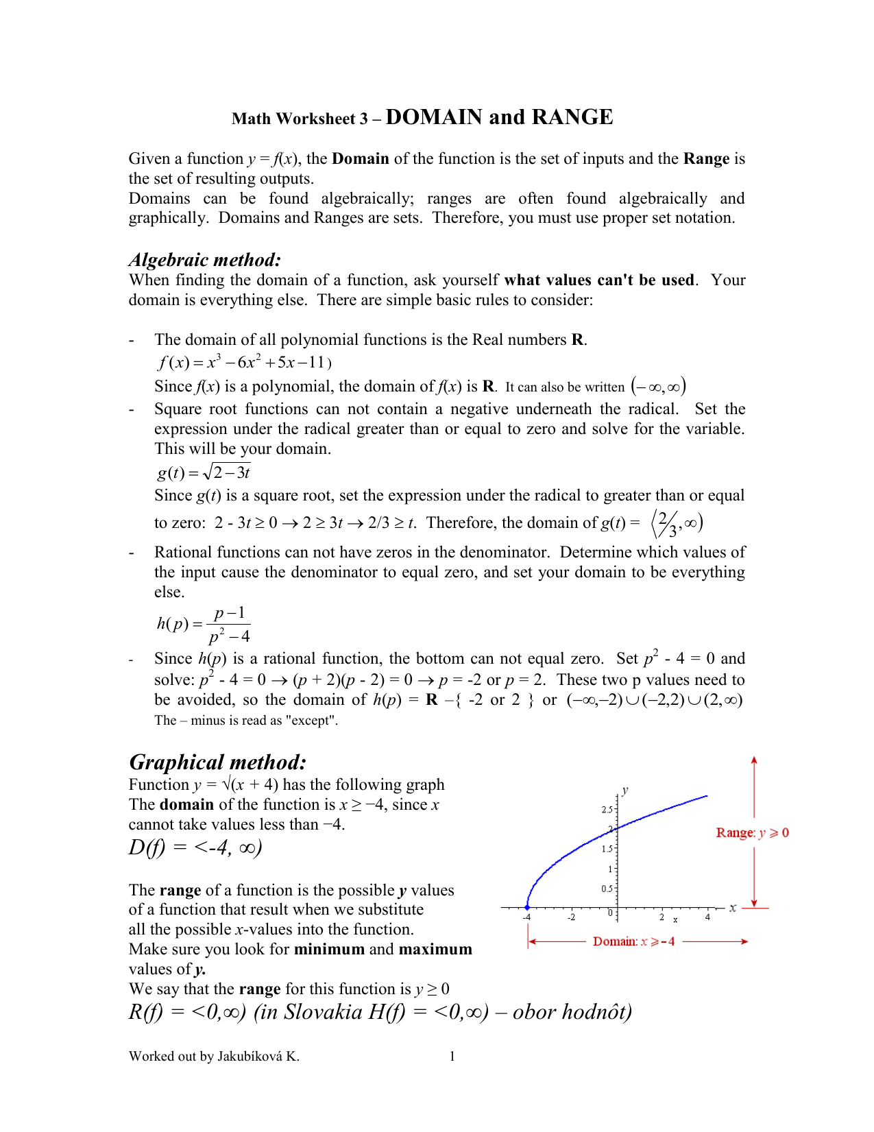 Domain And Range Worksheet Alge 2   Lobo Black together with  besides  together with Domain and Range Worksheet further 15 Domain And Range Of Graphs Worksheet Paystub Confirmation in addition Alge 1 Worksheets   Domain and Range Worksheets likewise  additionally 11  graph domain and range  domain and range math worksheets as well position Of Functions Worksheet 2 Answer Key Inspirational Kateho moreover  together with 1 2 Domain And Range Worksheet Day Youtube   Lettering Site additionally piecewise functions worksheet answers alge 1   WRITING WORKSHEET in addition Worksheet Function Notation Domain Range   Homeshealth info as well  also Domain Alge Math Domain And Range Math Worksheets Answers besides Domain and Range Worksheet Answers Inspirational Graphing Rational. on domain and range worksheet 1