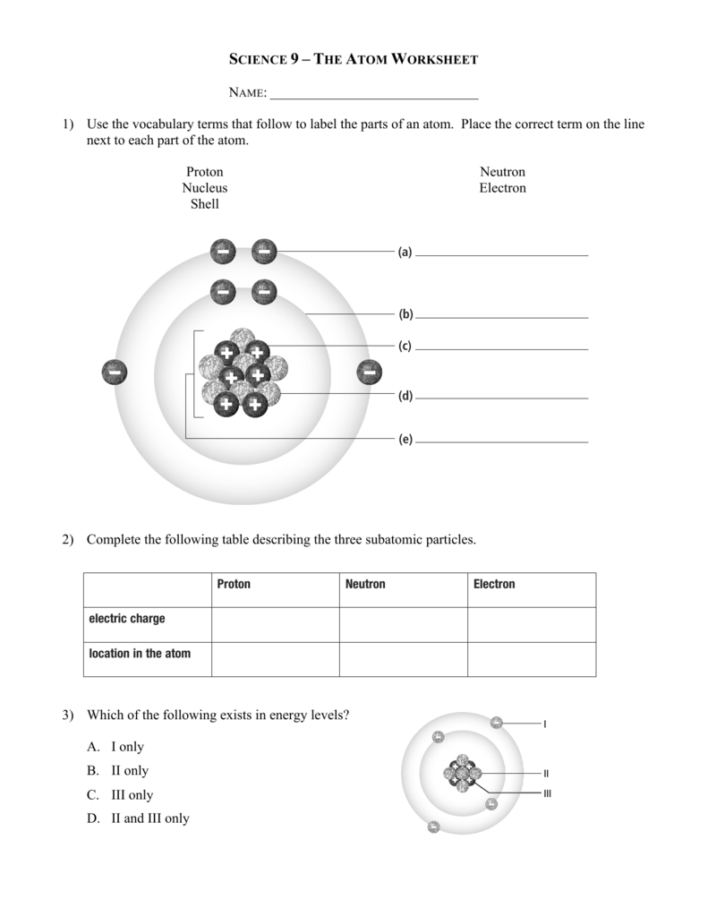nucleus shell 2. Complete the following table describing the ...