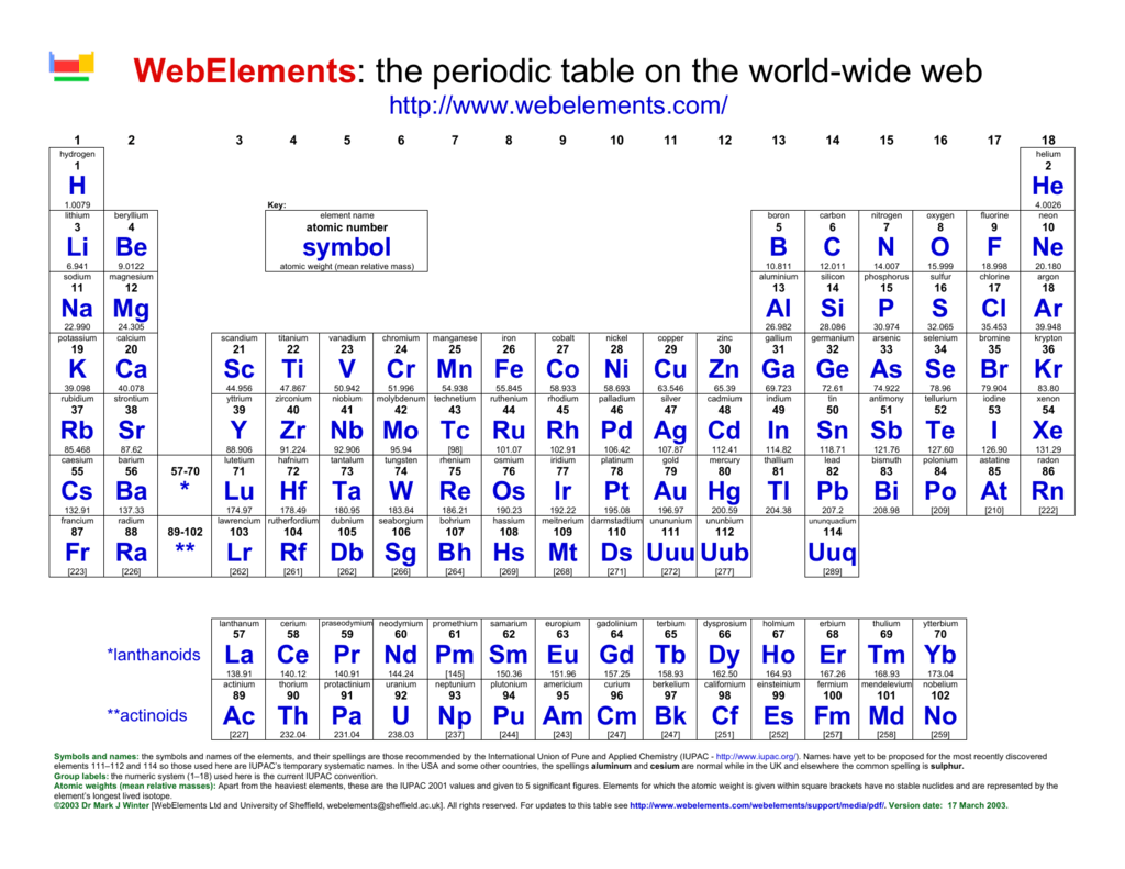 Webelements Printable Periodic Table