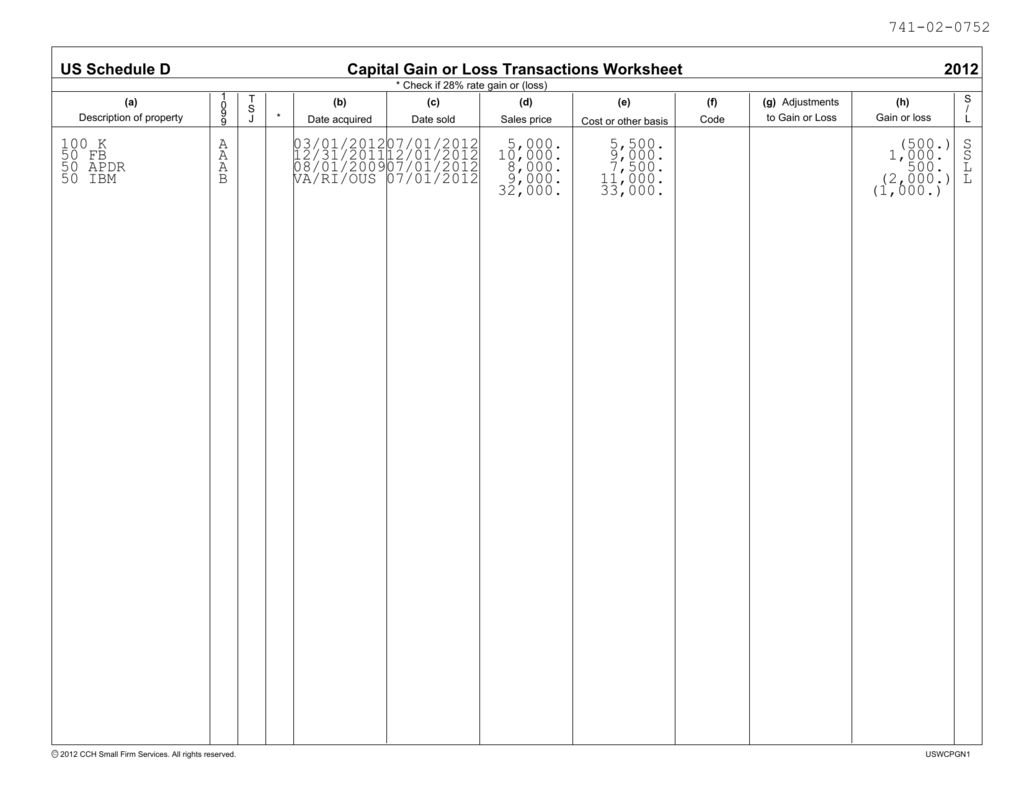 Capital Gain or Loss Transactions Worksheet US Schedule D 2012