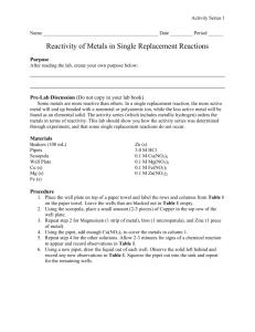 Reactivity of Metals in Single Replacement Reactions