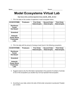 Model Ecosystems Virtual Lab