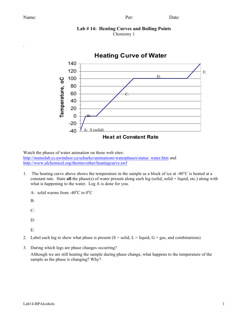 worksheet Heating Curve For Water Worksheet 008288701 1 609cb06711eda5be8bcf8865353199ae png
