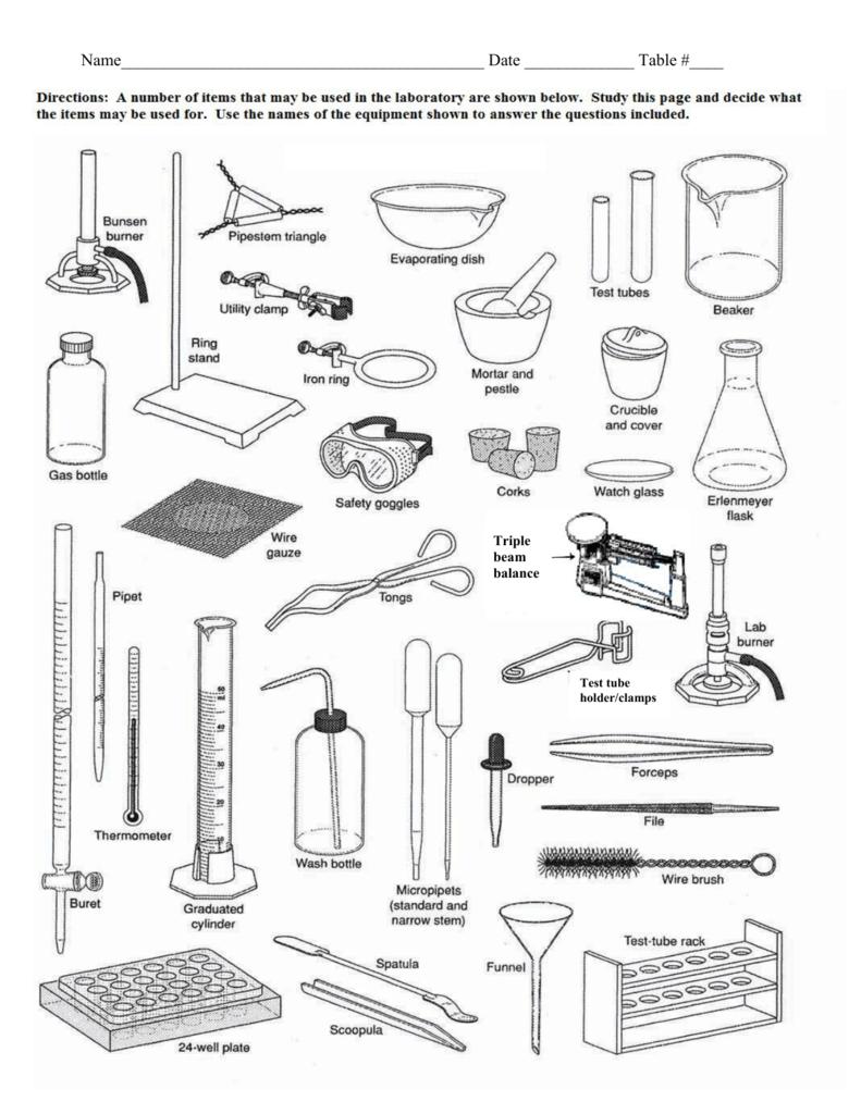 Lab - Equipment Practice II