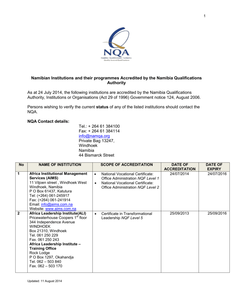 Namibian Institutions And Their Programmes Accredited By The