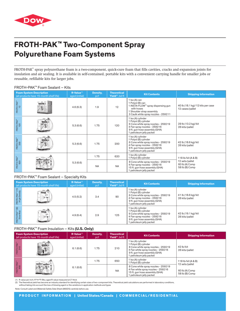 FROTH-PAK™ Two-Component Spray Polyurethane Foam Systems