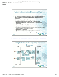 Network Computing Hardware Diagram TOGAF