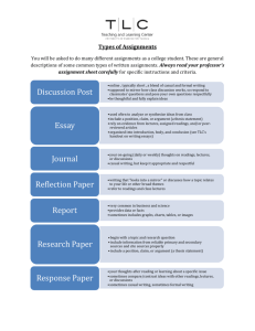 Discussion Post Essay Journal Reflection Paper Report Research