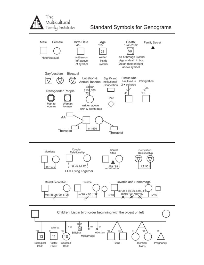 0083036371 bb9e1ca135b3bcdd5657102e1cb4e528g biocorpaavc Image collections