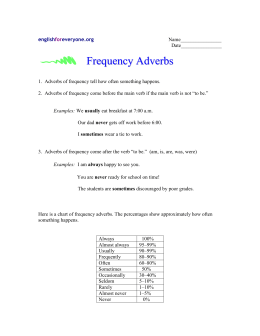 Frequency Adverbs - English for Everyone