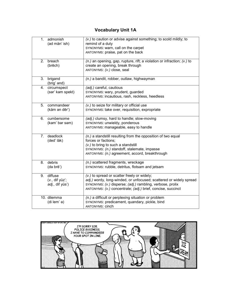Vocabulary Unit 1a
