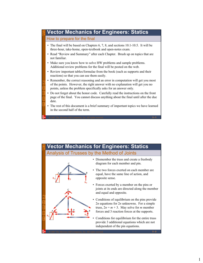 Vector Mechanics For Engineers Statics Engineering Problem Solutions Free Body Diagram Equilibrium