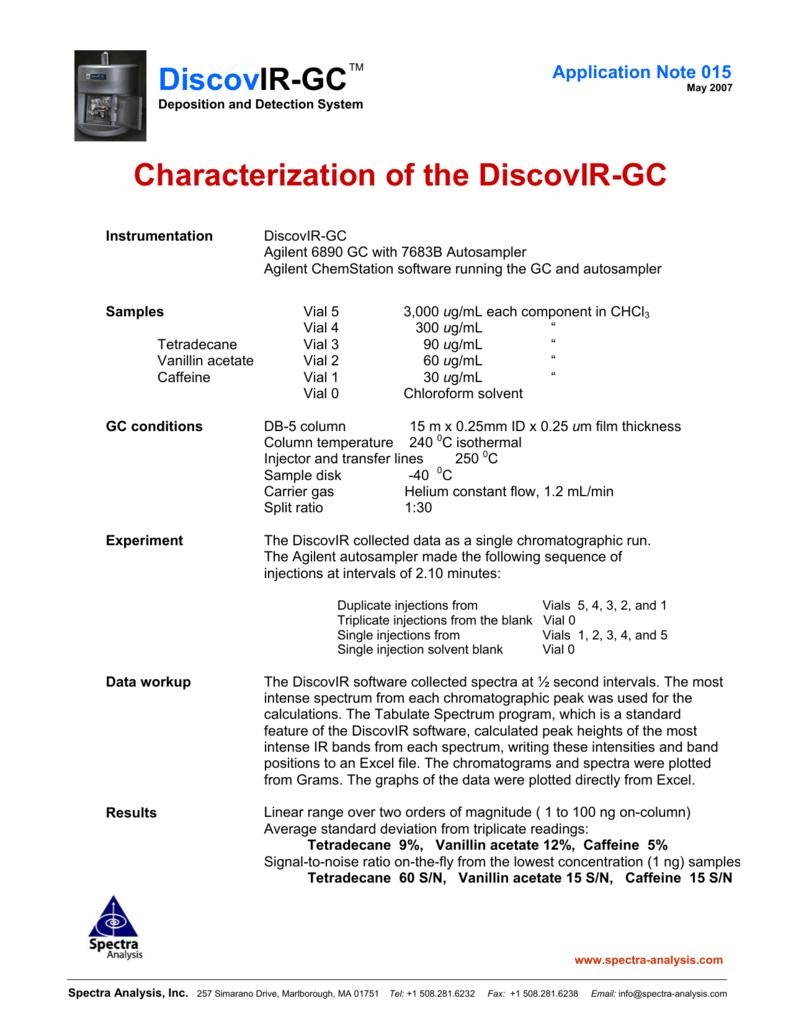 GC-IR Characterization