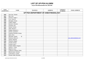 list of up-pgh alumni - Philippine General Hospital