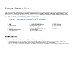 Biomes - Concept Map