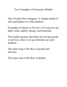 Two Examples of Economic Models The Circular Flow Diagram: A