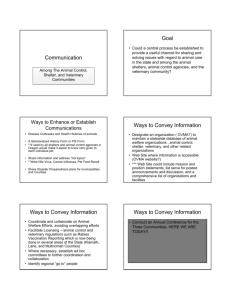 Communication Goal Ways to Convey Information Ways to Convey