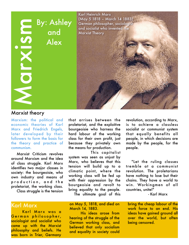 the most influential theories of karl marx a german philosopher