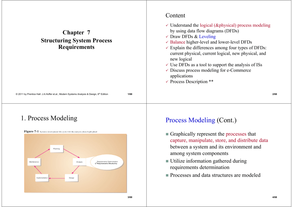 1 Process Modeling Process Modeling Cont