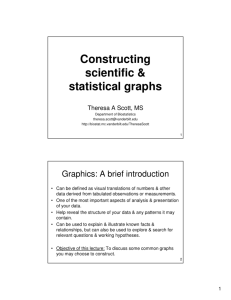 Constructing scientific & statistical graphs