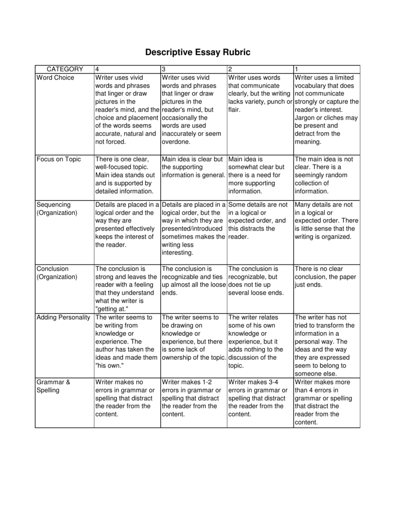 student rubric for descriptive writing
