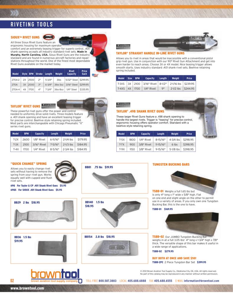 """Huck /& Hi-Shear Collar Remover Rivet Set 3//8/"""" .401 Shank Rivet Gun SMHSC401B-12"""