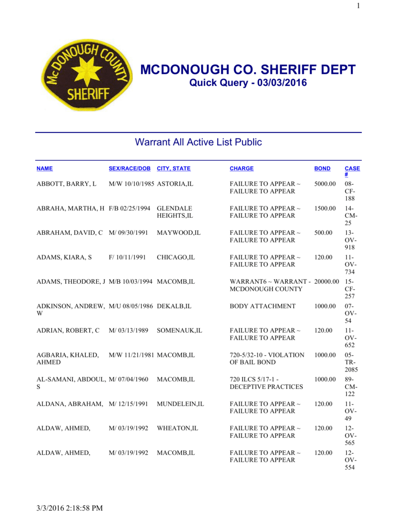 Warrant List - McDonough County Sheriff's Office
