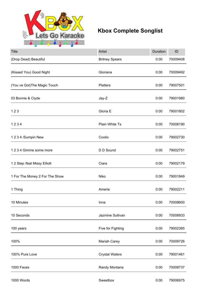 Kbox Complete Songlist Download high quality hey mama (314.33 kb) ringtones for your mobile device through bestringtonesfree.net. kbox complete songlist