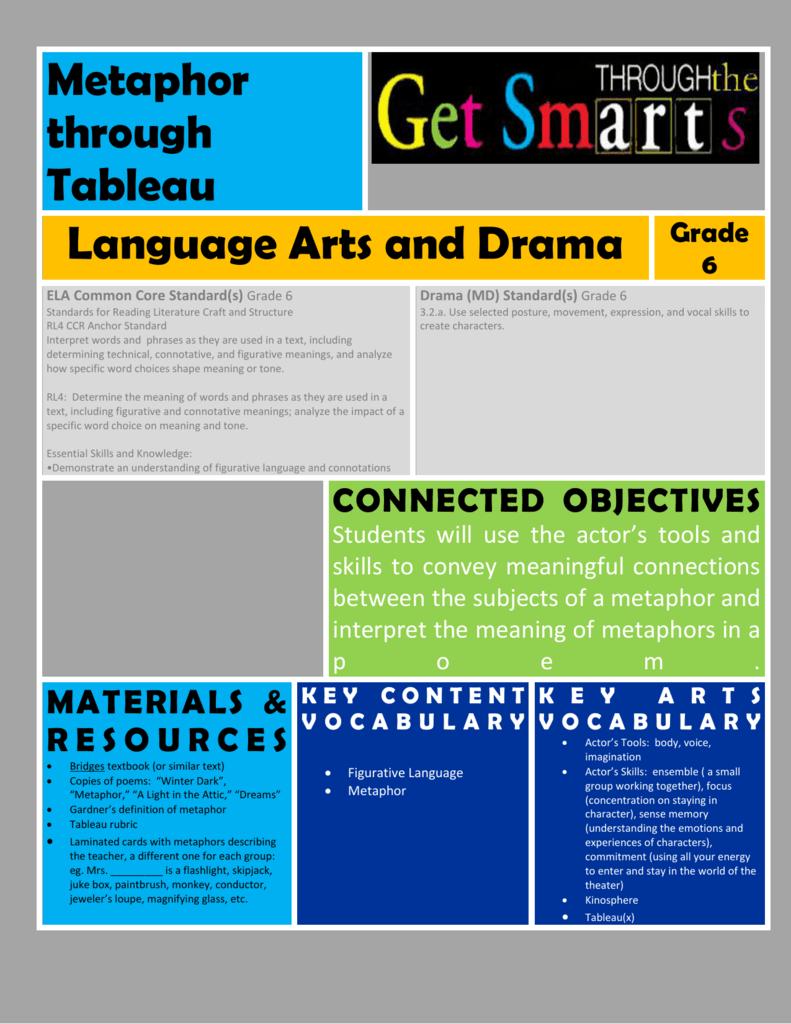 Metaphor Through Tableau Language Arts And Drama Grade 6