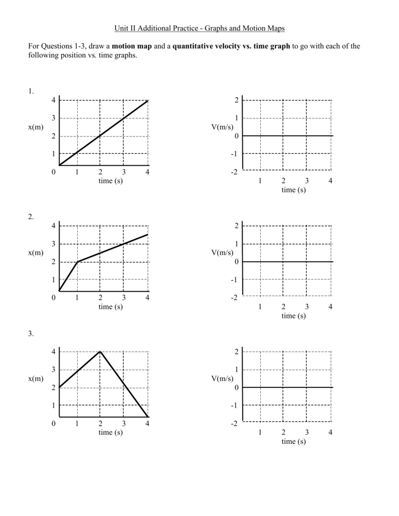 Unit Ii Additional Practice Graphs And Motion Maps For
