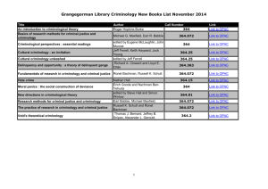 Grangegorman Library Criminology New Books List November 2014