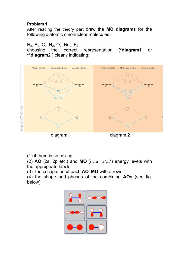 Following Diatomic Omonuclear Molecules  H2  B2  C2  N2