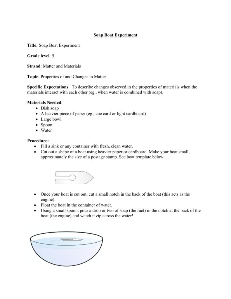 Soap Boat Experiment Title