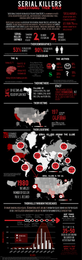 infographic - Missouri State University