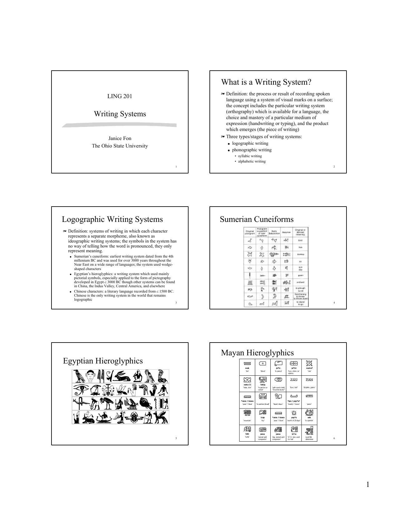 What Is A Writing System Logographic Writing Systems Sumerian
