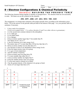 The Periodic Law Exercise