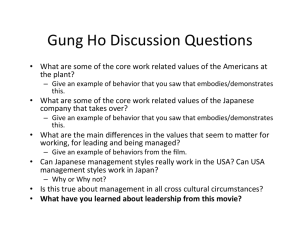 Gung Ho (film), Discussion Questions