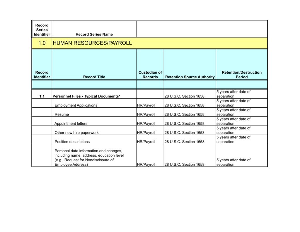 Sdsu Health Insurance >> Human Resources Payroll Associated Students Of Sdsu