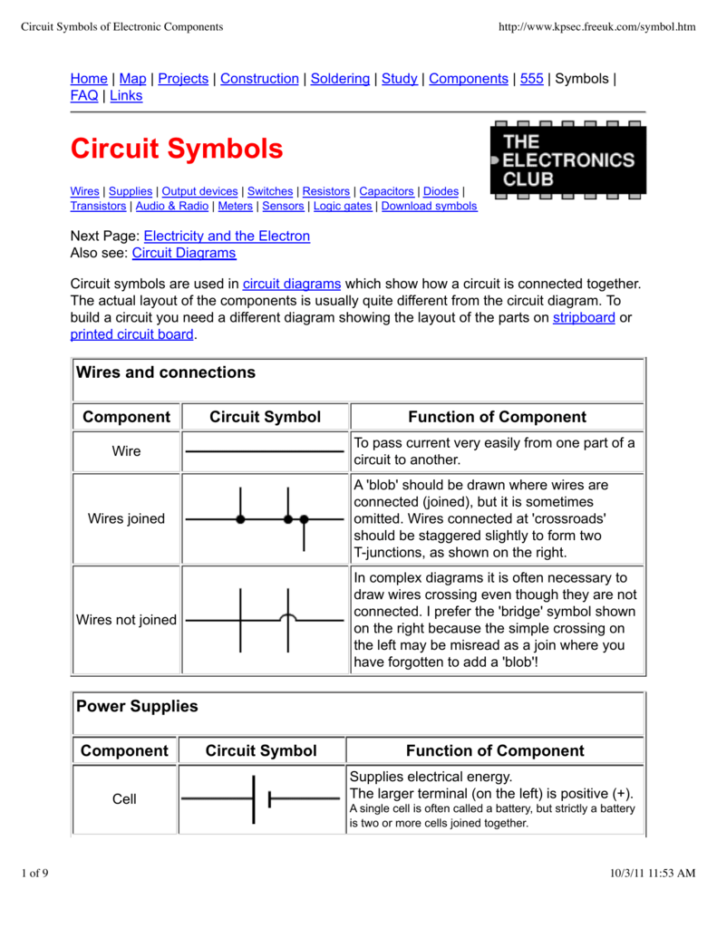 Circuit Symbols Of Electronic Components You Should Print Out A Copy This Wiring Diagram It Come In 008343570 1 24972657c9681f282a651a180e33f151
