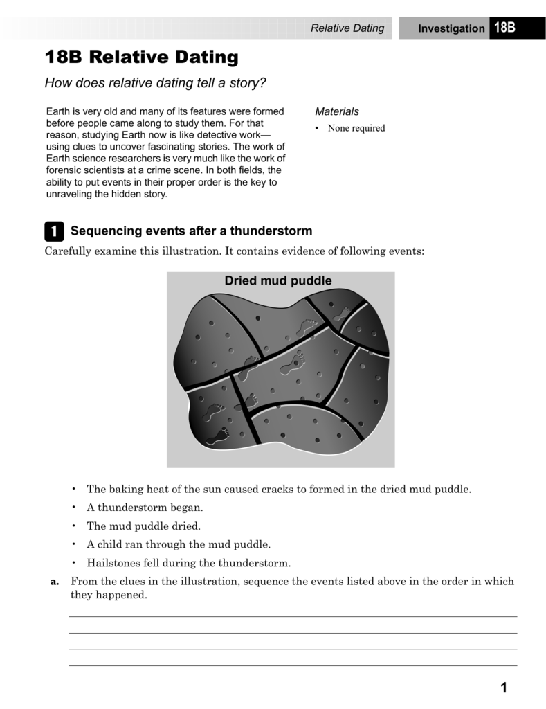 sciencelearn relative dating activities Info sheet - relative dating - relative dating places events in sequence, without providing numerical dates the matching of fossils, called correlation, plays an.