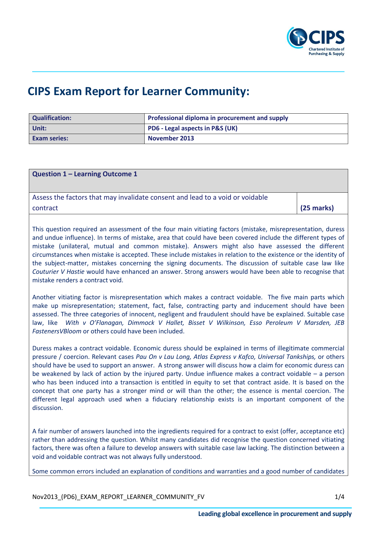 Cips Exam Report For Learner Community