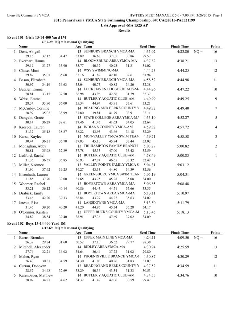 Jessica Naomee 2015 pennsylvania ymca state swimming championship, s