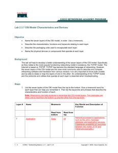 Chapter 2: The OSI Model