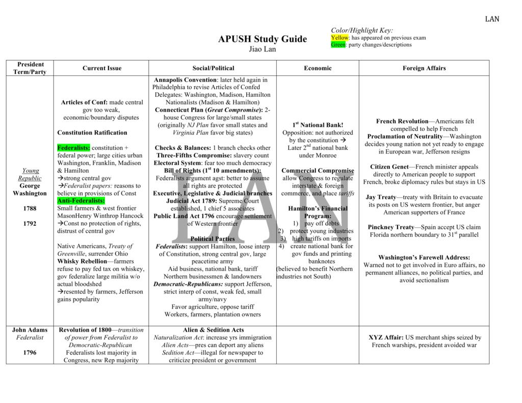 john adams essay questions