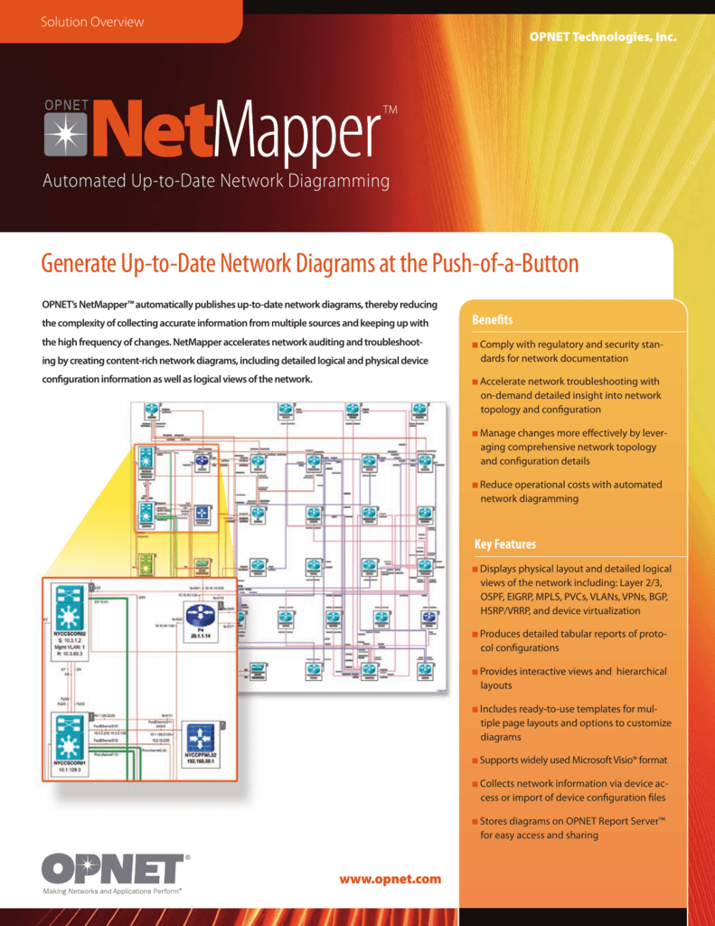 Generate Up-to-Date Network Diagrams at the Push-of-a