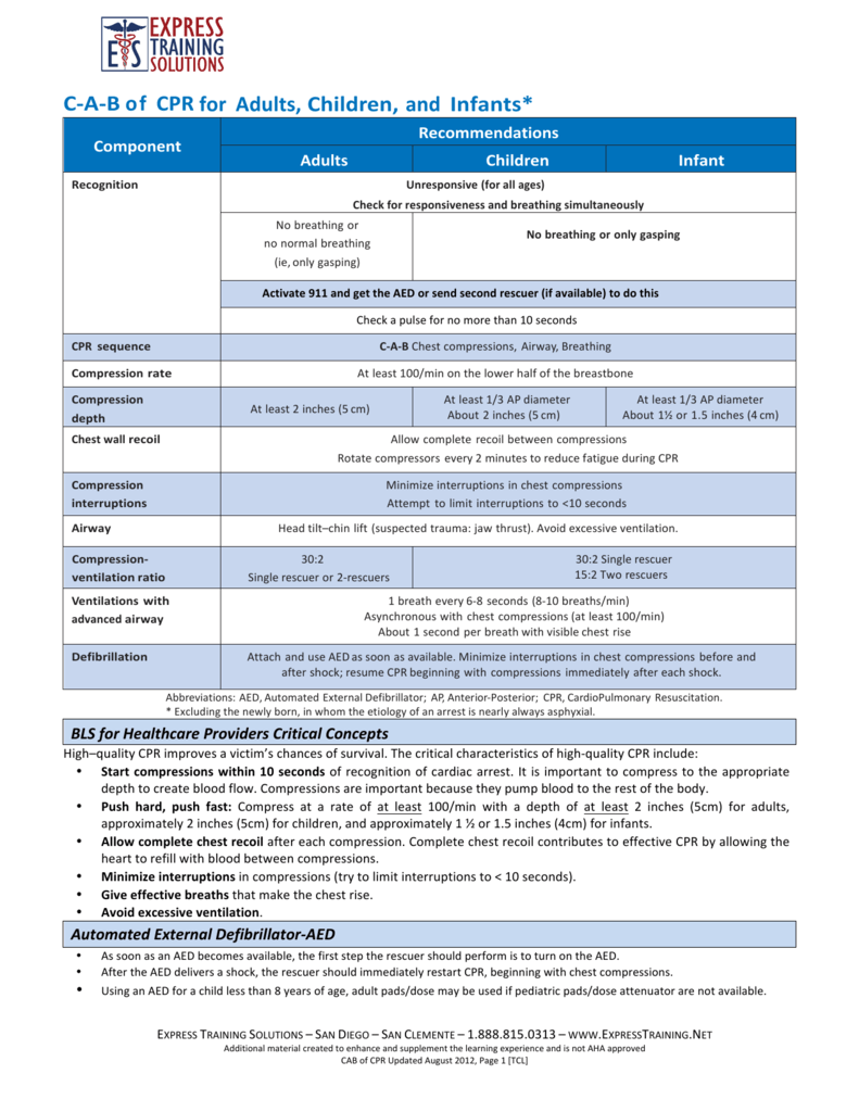 bls study guide rh studylib net bls study guide 2017 bls study guide and pretest