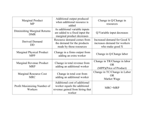 Marginal Product MP Additional output produced when additional