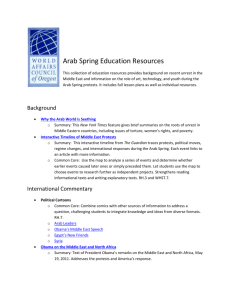 Arab Spring Education Resources