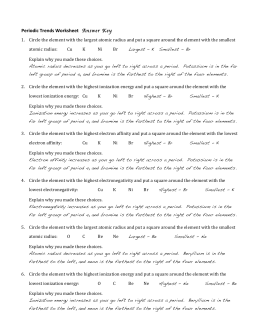 Trends Worksheet Answers
